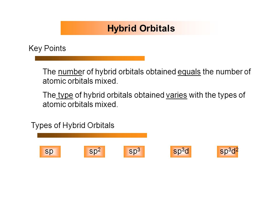 The sp hybrid orbitals in gaseous BeCl 2. atomic orbitals hybrid orbitals orbital box diagrams