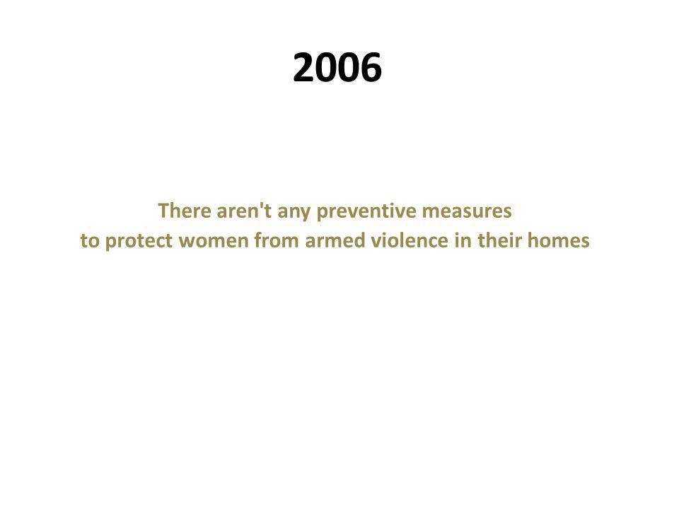 2006 There aren't any preventive measures to protect women from armed violence in their homes