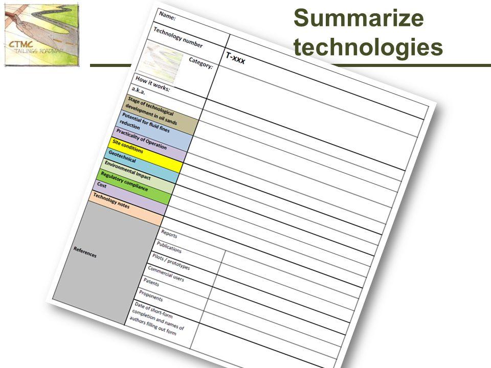 Summarize technologies