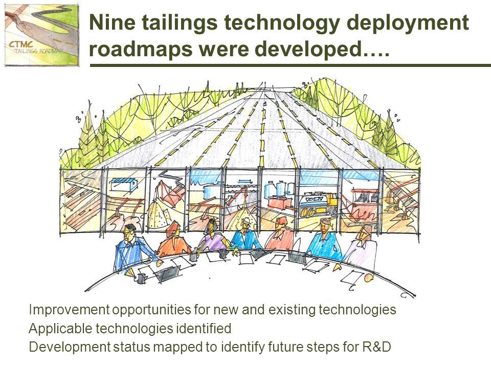 Nine tailings technology deployment roadmaps were developed….