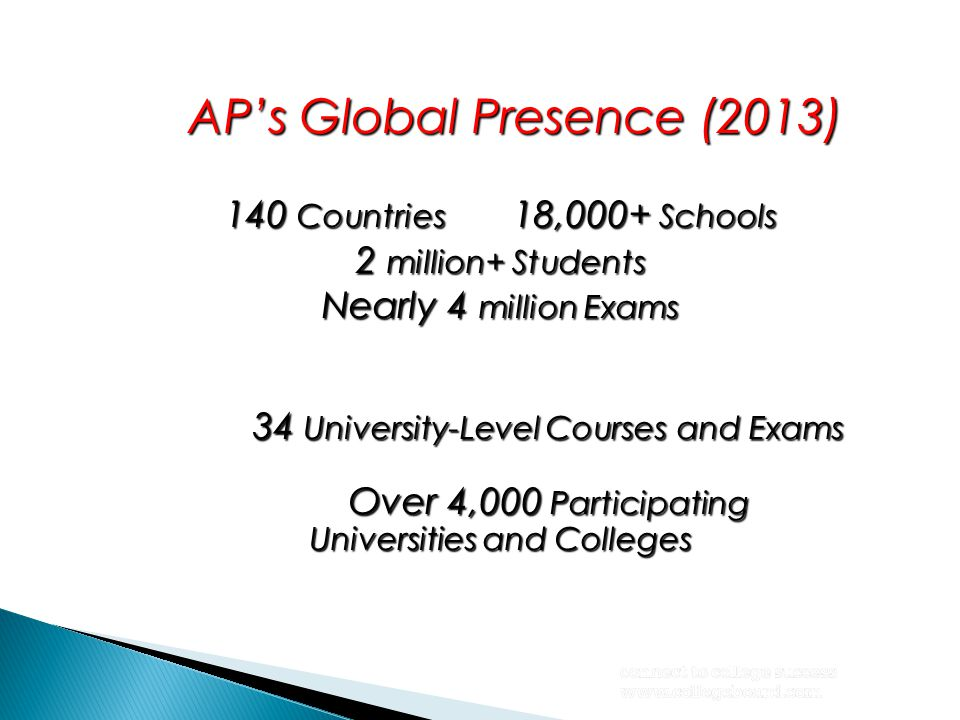 AP's Global Presence (2013) AP's Global Presence (2013) 140 Countries 18,000+ Schools 2 million+ Students Nearly 4 million Exams 34 University-Level C