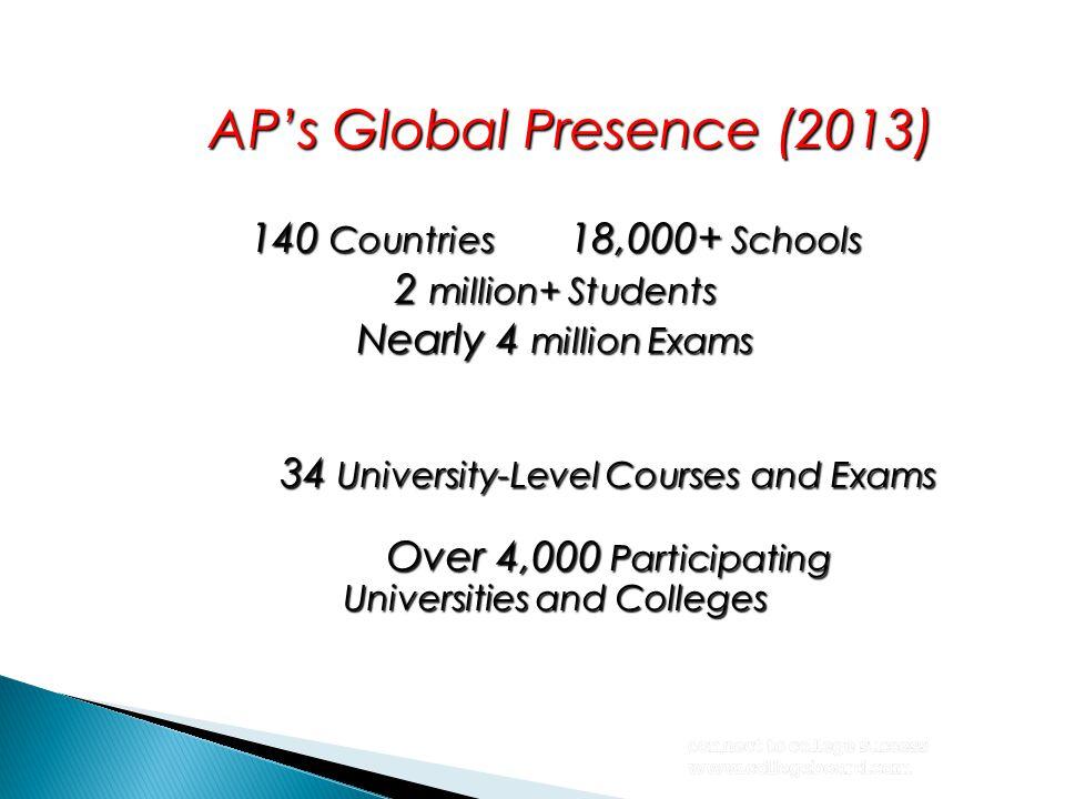 RHHS COURSES:AP EXAMS: Gr.11 EnglishEnglish Language & Composition Gr.