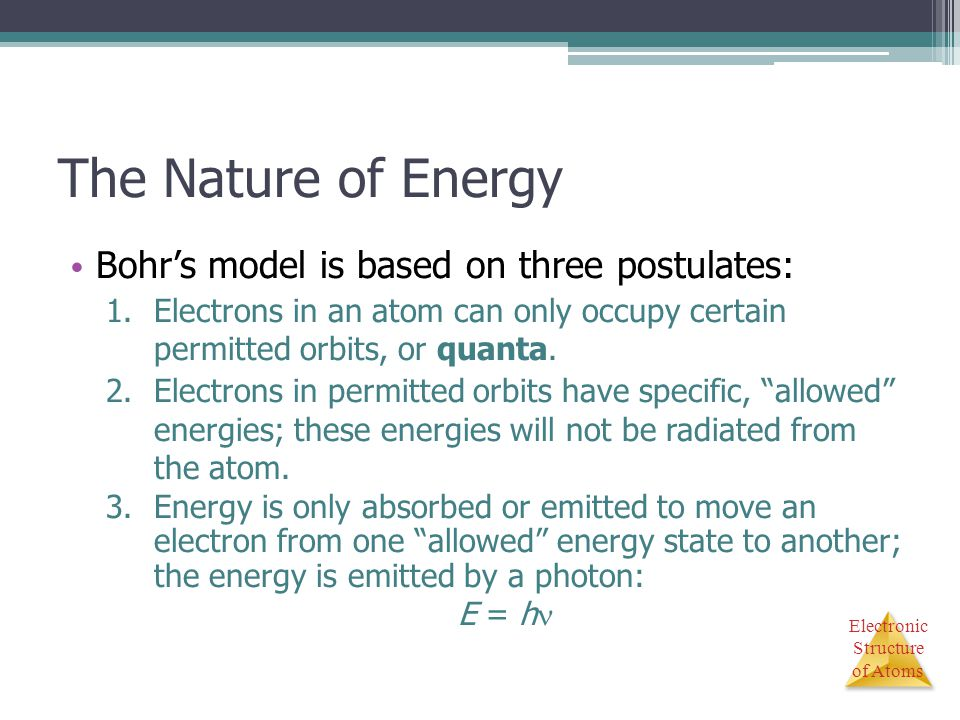 Electronic Structure of Atoms The Nature of Energy Bohr's model is based on three postulates: 1.Electrons in an atom can only occupy certain permitted