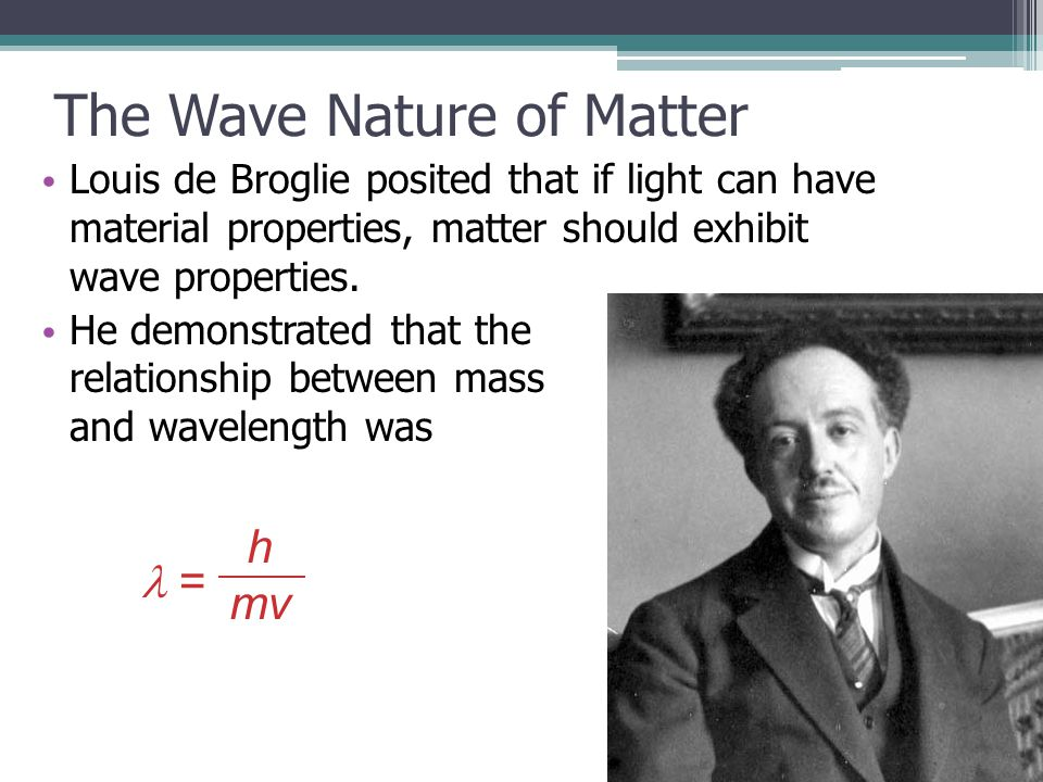 Electronic Structure of Atoms The Wave Nature of Matter Louis de Broglie posited that if light can have material properties, matter should exhibit wav