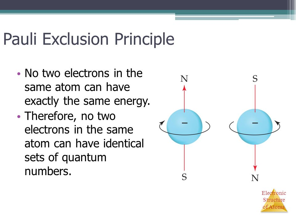 Electronic Structure of Atoms Pauli Exclusion Principle No two electrons in the same atom can have exactly the same energy. Therefore, no two electron