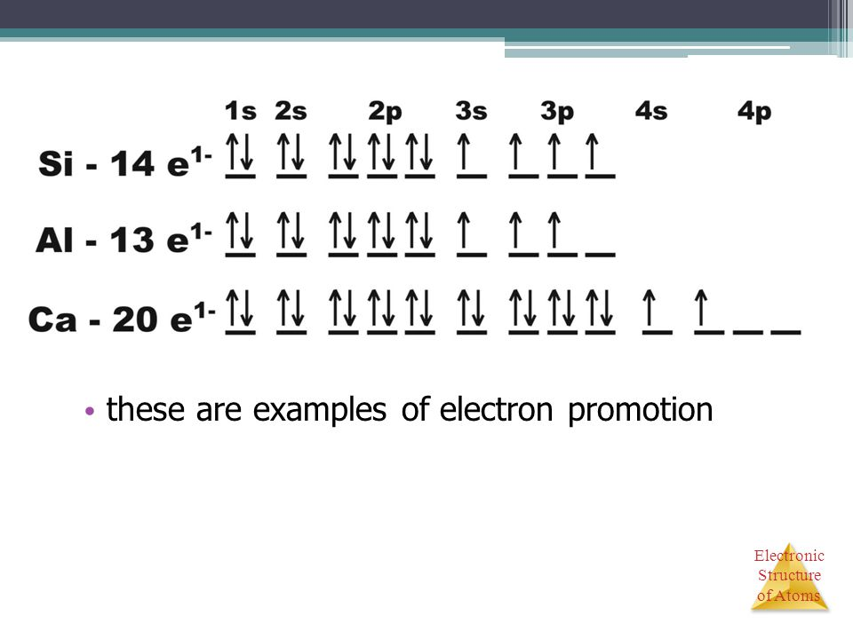Electronic Structure of Atoms these are examples of electron promotion