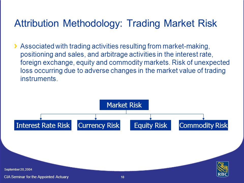 CIA Seminar for the Appointed Actuary September 20, 2004 18 Attribution Methodology: Trading Market Risk Associated with trading activities resulting from market-making, positioning and sales, and arbitrage activities in the interest rate, foreign exchange, equity and commodity markets.