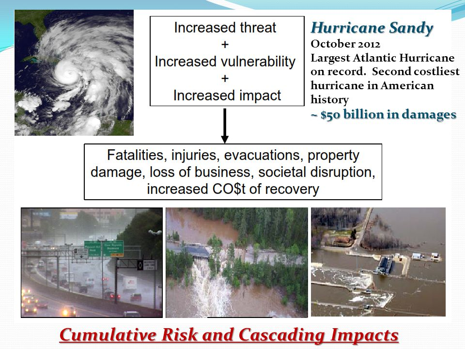 Cumulative Risk and Cascading Impacts Hurricane Sandy October 2012 Largest Atlantic Hurricane on record.