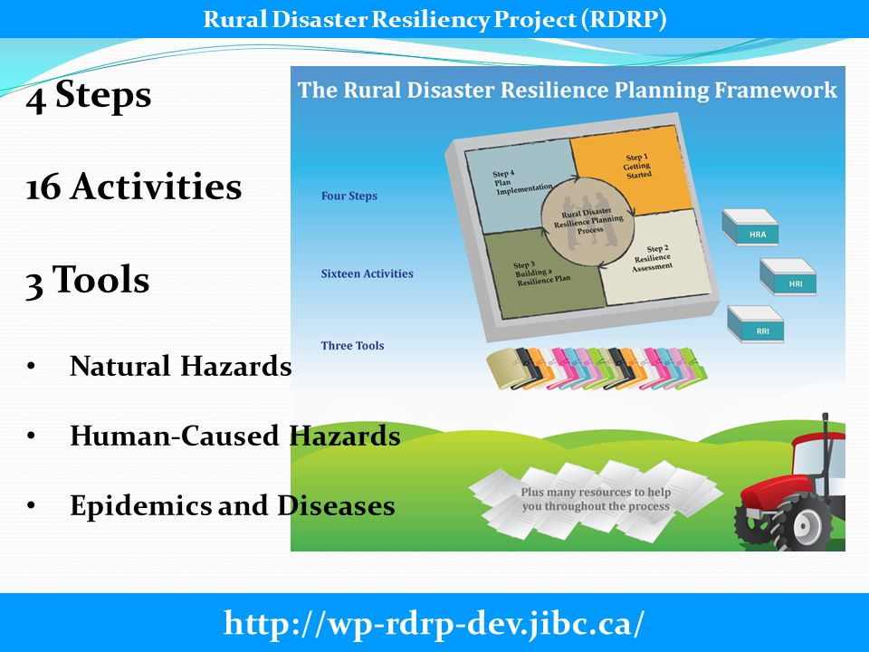 4 Steps 16 Activities 3 Tools Natural Hazards Human-Caused Hazards Epidemics and Diseases http://wp-rdrp-dev.jibc.ca/ Rural Disaster Resiliency Project (RDRP)