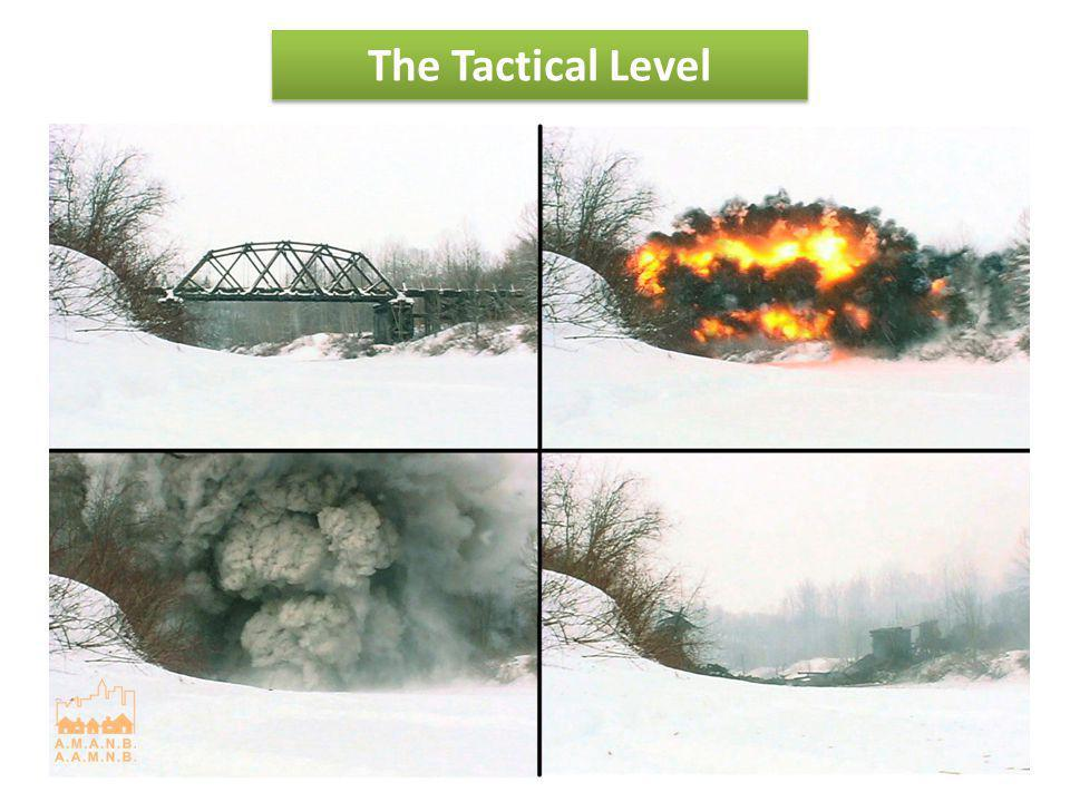 The Tactical Level