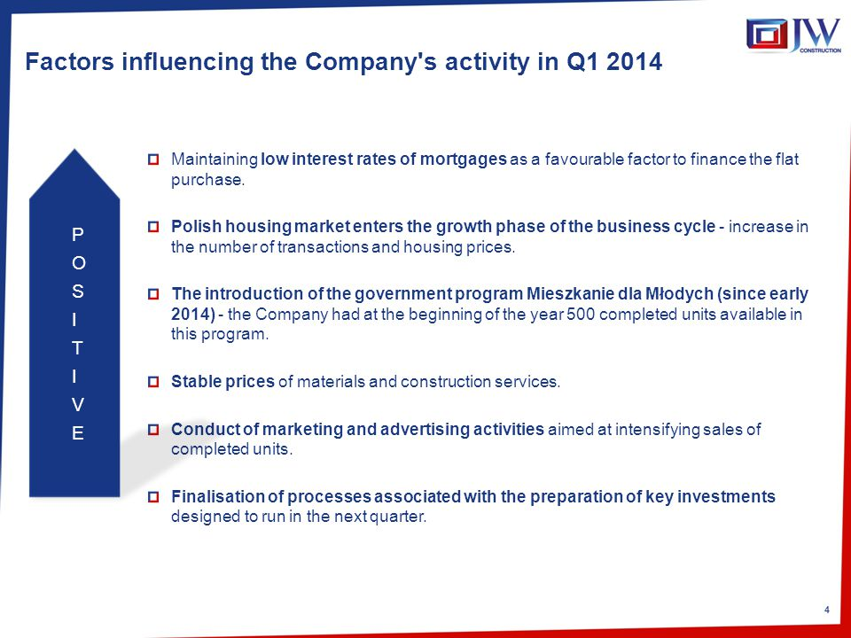 4 Factors influencing the Company s activity in Q1 2014 Maintaining low interest rates of mortgages as a favourable factor to finance the flat purchase.