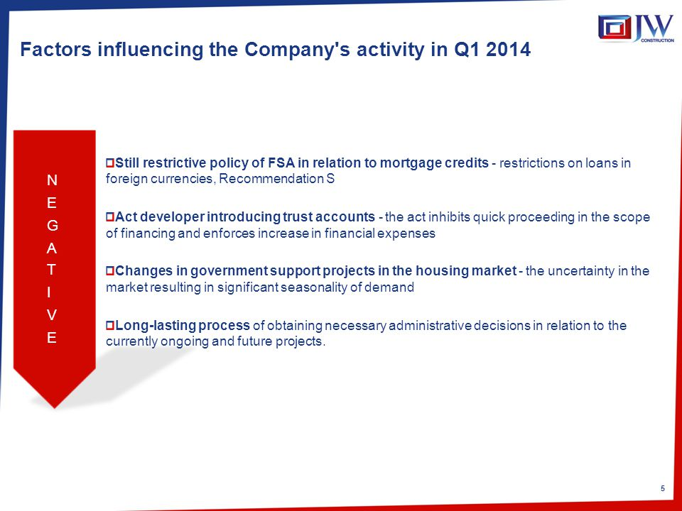 5 Factors influencing the Company s activity in Q1 2014 Still restrictive policy of FSA in relation to mortgage credits - restrictions on loans in foreign currencies, Recommendation S Act developer introducing trust accounts - the act inhibits quick proceeding in the scope of financing and enforces increase in financial expenses Changes in government support projects in the housing market - the uncertainty in the market resulting in significant seasonality of demand Long-lasting process of obtaining necessary administrative decisions in relation to the currently ongoing and future projects.