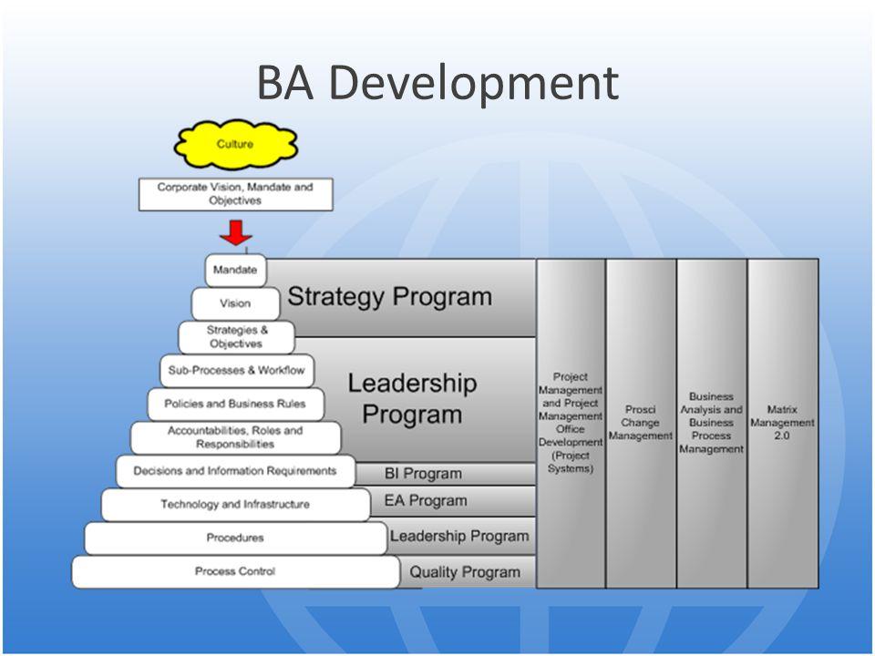 BA Development