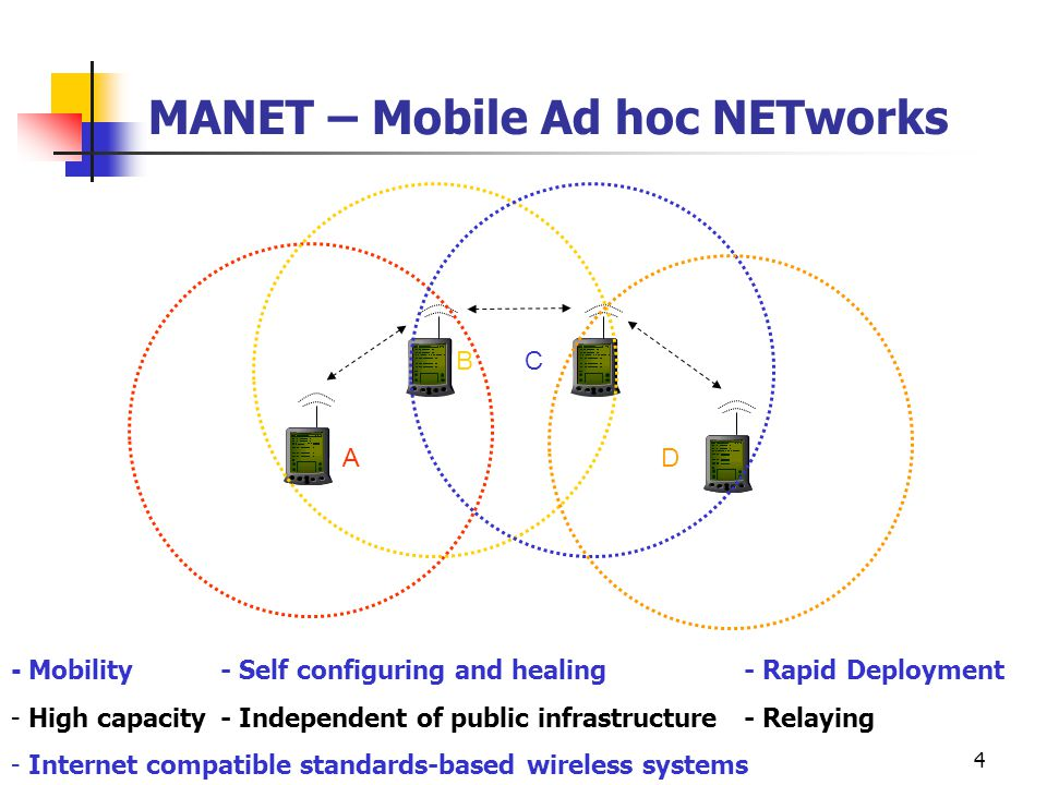 4 MANET – Mobile Ad hoc NETworks A CB D - Mobility- Self configuring and healing- Rapid Deployment - High capacity- Independent of public infrastructure- Relaying - Internet compatible standards-based wireless systems