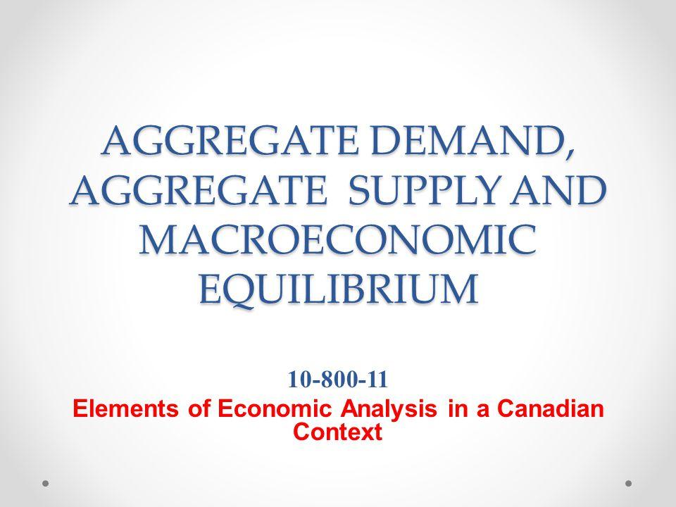 1.Aggregate Demand 2.Factors affecting the Aggregate Demand 3.Aggregate Demand curve 4.Aggregate supply 5.Factors affecting the Aggregate Supply 6.Aggregate Supply curve 7.Macroeconomic equilibrium content