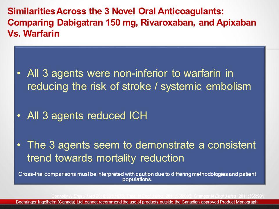 Similarities Across the 3 Novel Oral Anticoagulants: Comparing Dabigatran 150 mg, Rivaroxaban, and Apixaban Vs.