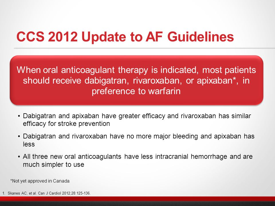 CCS 2012 Update to AF Guidelines When oral anticoagulant therapy is indicated, most patients should receive dabigatran, rivaroxaban, or apixaban*, in preference to warfarin Dabigatran and apixaban have greater efficacy and rivaroxaban has similar efficacy for stroke prevention Dabigatran and rivaroxaban have no more major bleeding and apixaban has less All three new oral anticoagulants have less intracranial hemorrhage and are much simpler to use *Not yet approved in Canada 1.Skanes AC, et al.