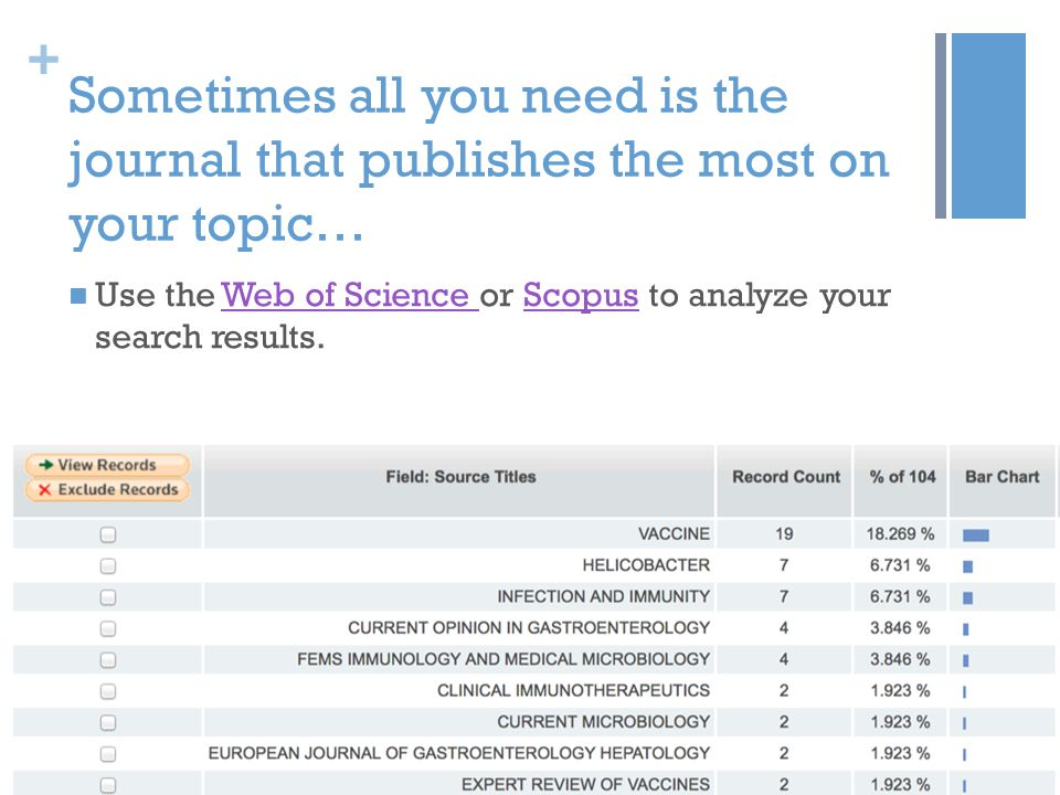 + Sometimes all you need is the journal that publishes the most on your topic… Use the Web of Science or Scopus to analyze your search results.Web of Science Scopus