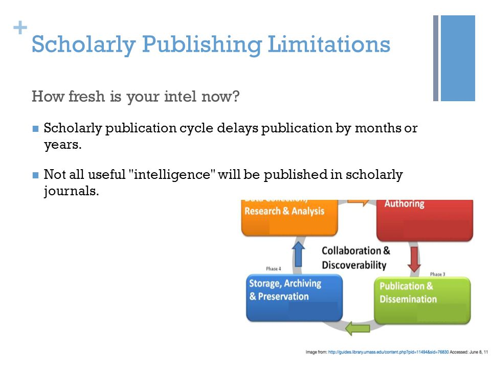 + Scholarly Publishing Limitations How fresh is your intel now.