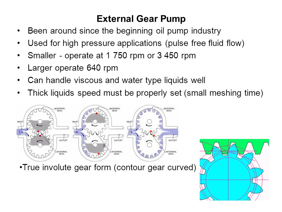 External Gear Pump Been around since the beginning oil pump industry Used for high pressure applications (pulse free fluid flow) Smaller - operate at
