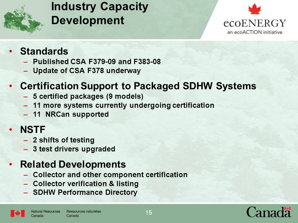 15 Industry Capacity Development Standards –Published CSA F379-09 and F383-08 –Update of CSA F378 underway Certification Support to Packaged SDHW Systems –5 certified packages (9 models) –11 more systems currently undergoing certification –11 NRCan supported NSTF –2 shifts of testing –3 test drivers upgraded Related Developments –Collector and other component certification –Collector verification & listing –SDHW Performance Directory