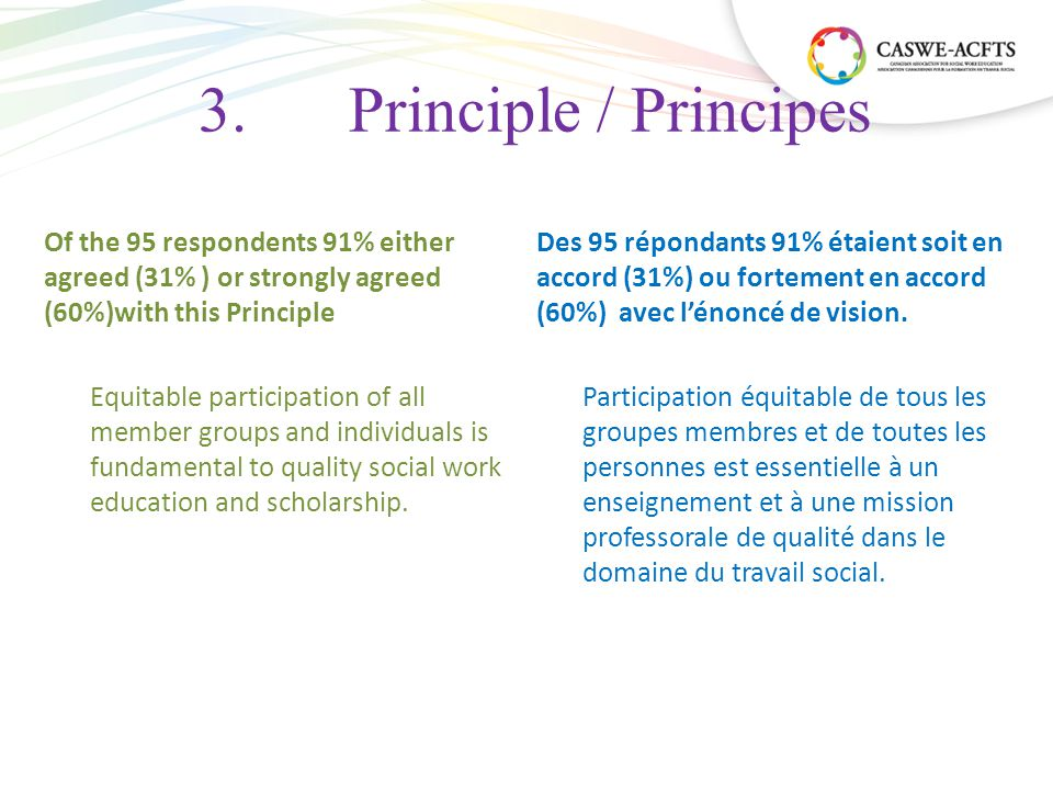 3. Principle / Principes Of the 95 respondents 91% either agreed (31% ) or strongly agreed (60%)with this Principle Equitable participation of all mem