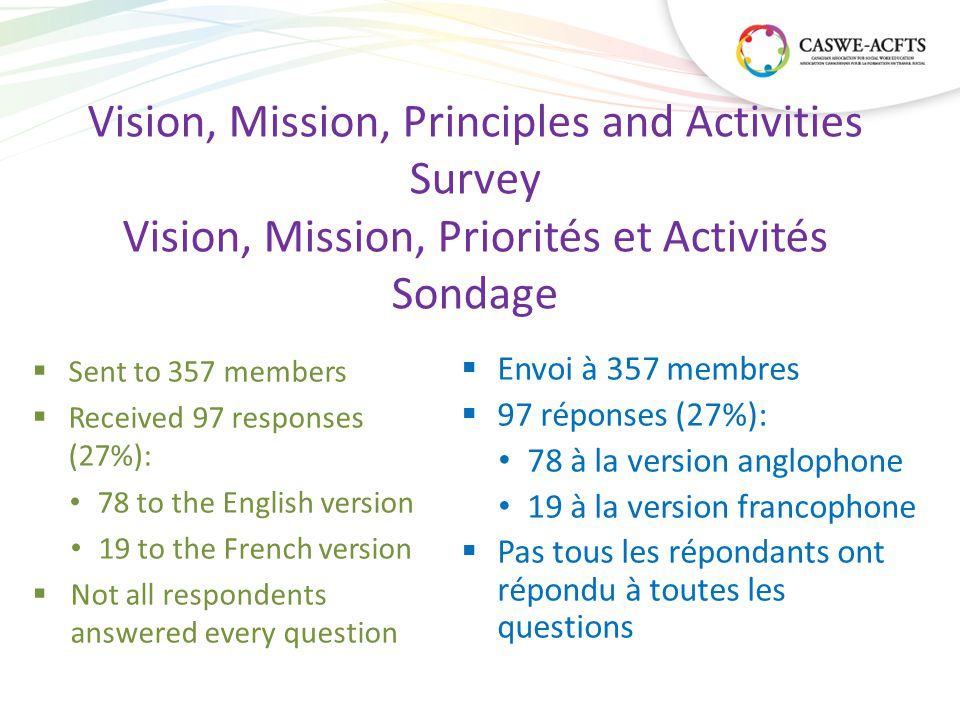 Vision, Mission, Principles and Activities Survey Vision, Mission, Priorités et Activités Sondage  Sent to 357 members  Received 97 responses (27%): 78 to the English version 19 to the French version  Not all respondents answered every question  Envoi à 357 membres  97 réponses (27%): 78 à la version anglophone 19 à la version francophone  Pas tous les répondants ont répondu à toutes les questions