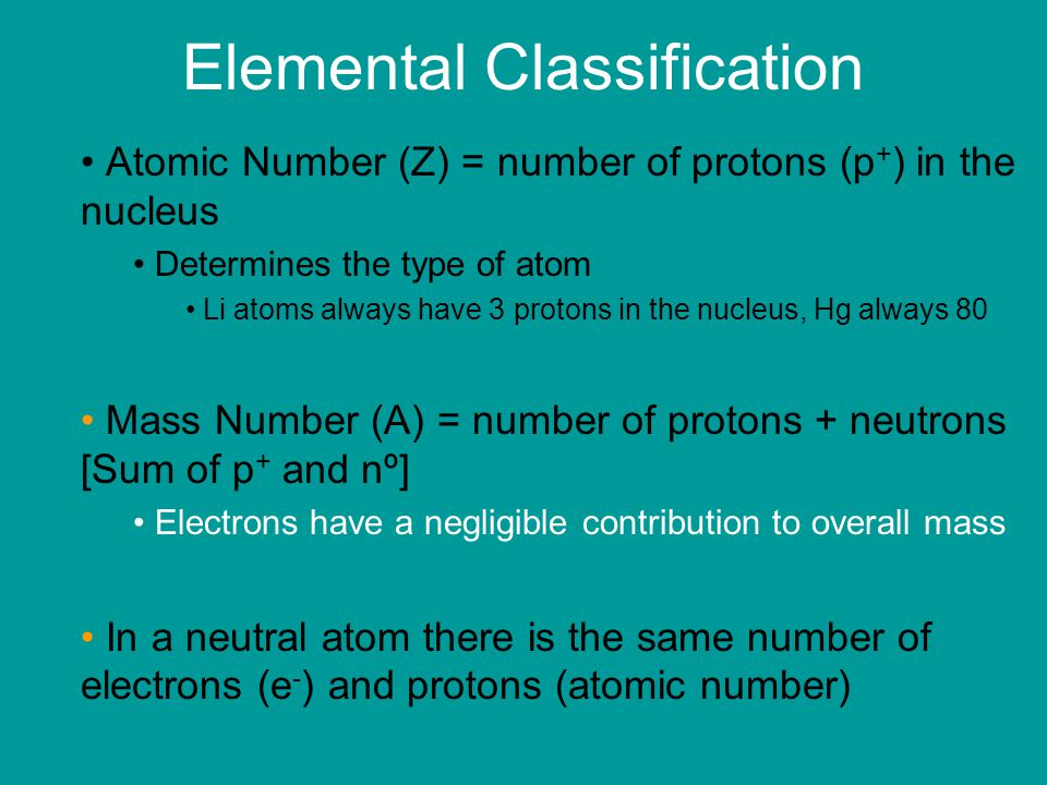 Elemental Classification Atomic Number (Z) = number of protons (p + ) in the nucleus Determines the type of atom Li atoms always have 3 protons in the