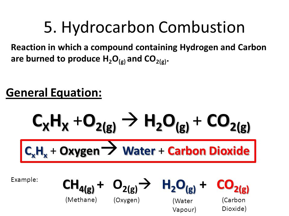 5. Hydrocarbon Combustion Reaction in which a compound containing Hydrogen and Carbon are burned to produce H 2 O (g) and CO 2(g). General Equation: C