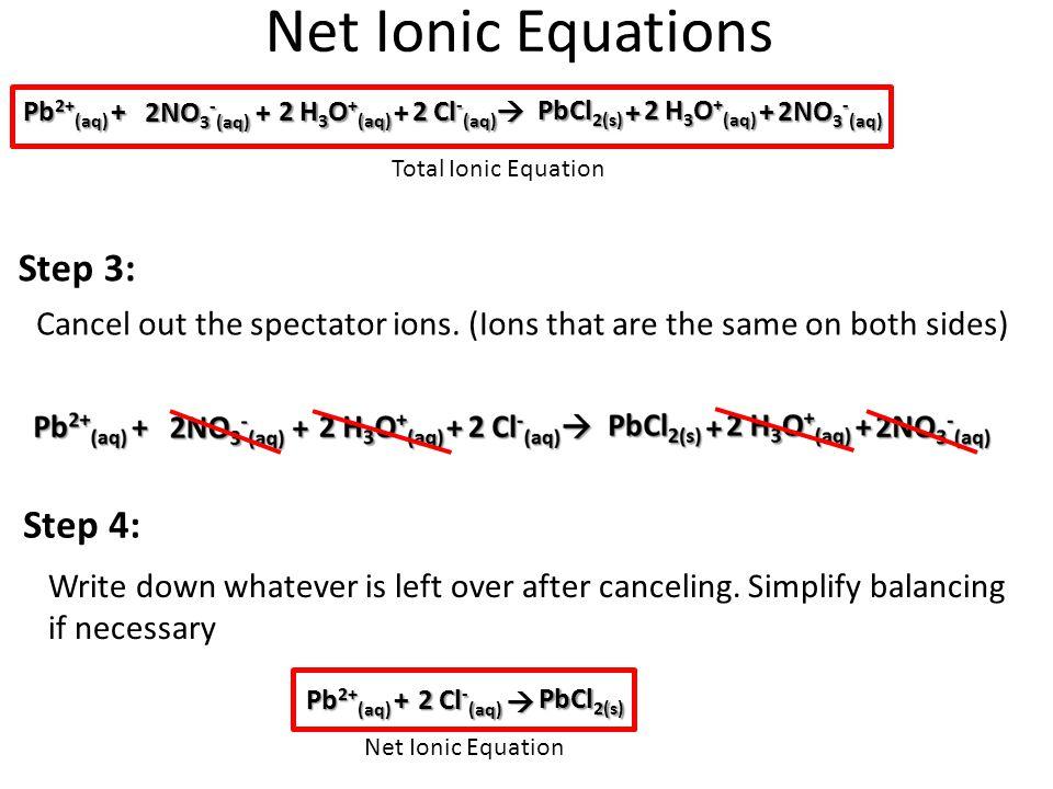Net Ionic Equations Pb 2+ (aq) 2NO 3 - (aq) + + 2 H 3 O + (aq) + 2 Cl - (aq)  PbCl 2(s) + 2 H 3 O + (aq) + 2NO 3 - (aq) Total Ionic Equation Step 3: