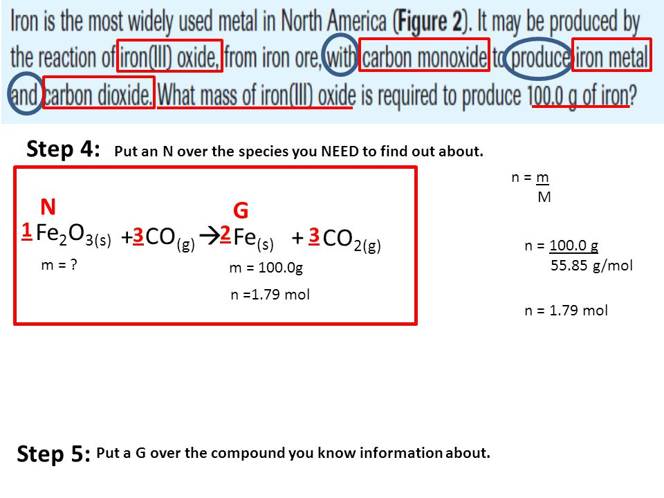Fe 2 O 3(s) + CO (g)  Fe (s) + CO 2(g) m = ? 2 33 1 m = 100.0g Step 4: Put an N over the species you NEED to find out about. Step 5: Put a G over the