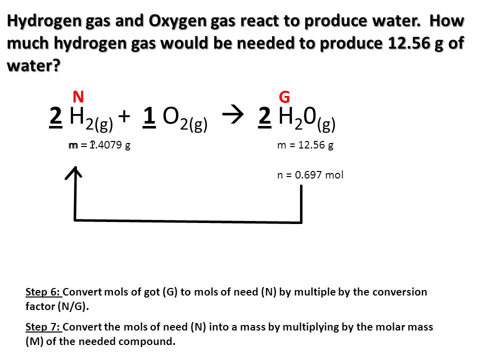 Hydrogen gas and Oxygen gas react to produce water. How much hydrogen gas would be needed to produce 12.56 g of water? 2 H 2(g) + 1 O 2(g)  2 H 2 0 (