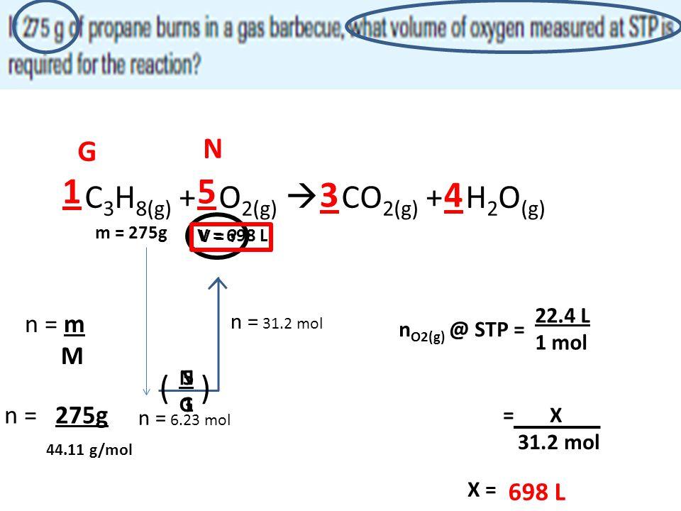 C 3 H 8(g) + O 2(g)  CO 2(g) + H 2 O (g) 34 51 m = 275g V = ? N G n = m M n = n = 275g 44.11 g/mol 6.23 mol ( ) NGNG 5151 n = 31.2 mol 22.4 L 1 mol n