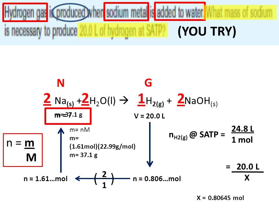 (YOU TRY) Na (s) + H 2 O(l)  H 2(g) + NaOH (s) 2 2 2 1 N G m = ? V = 20.0 L 24.8 L 1 mol n H2(g) @ SATP = = 20.0 L X X =0.80645 mol n = 0.806…mol ( )