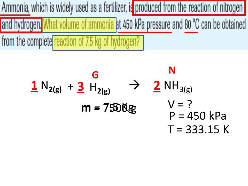 NH 3(g) N 2(g)  + H 2(g) V = ? 21 3 N P = 450 kPa T = 333.15 K m = 7.5 Kg m = 7500 g G