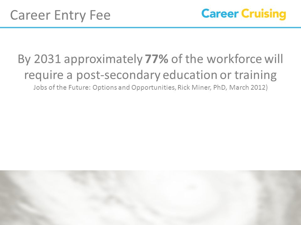 Career Entry Fee By 2031 approximately 77% of the workforce will require a post-secondary education or training Jobs of the Future: Options and Opportunities, Rick Miner, PhD, March 2012)