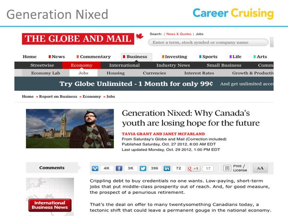 Generation Nixed