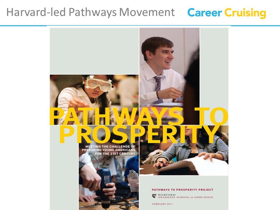 Harvard-led Pathways Movement