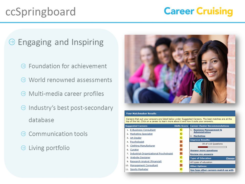 ccSpringboard Engaging and Inspiring Foundation for achievement World renowned assessments Multi-media career profiles Industry's best post-secondary database Communication tools Living portfolio