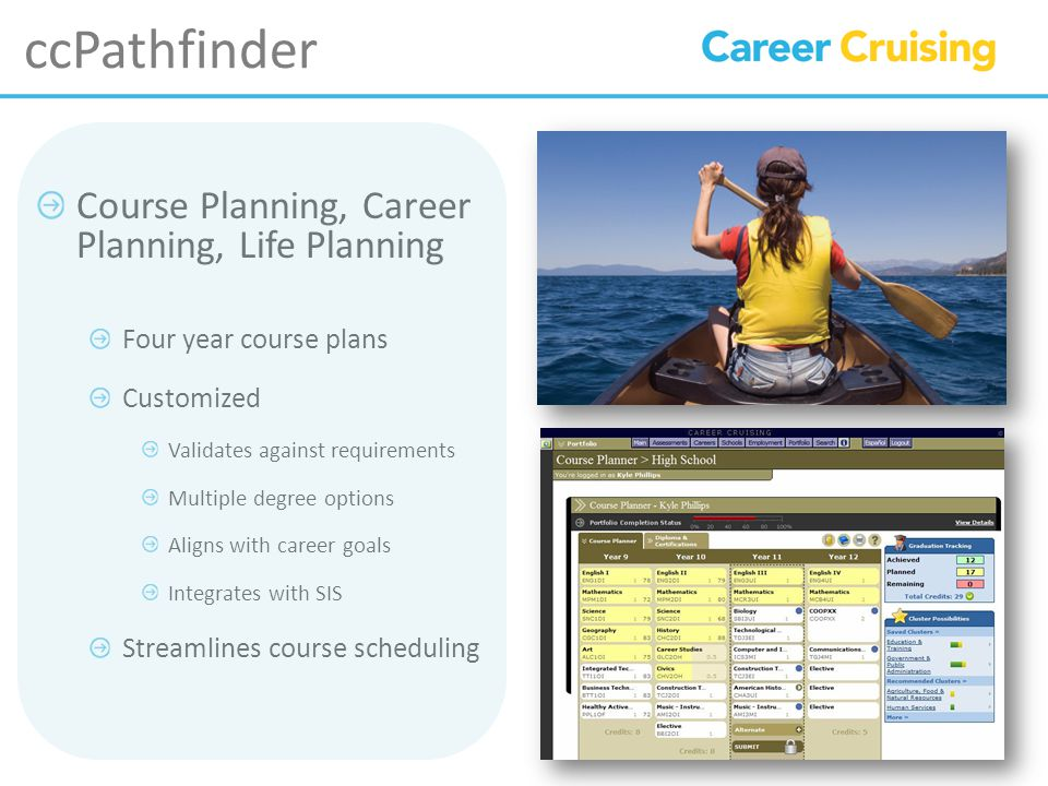 ccPathfinder Course Planning, Career Planning, Life Planning Four year course plans Customized Validates against requirements Multiple degree options Aligns with career goals Integrates with SIS Streamlines course scheduling