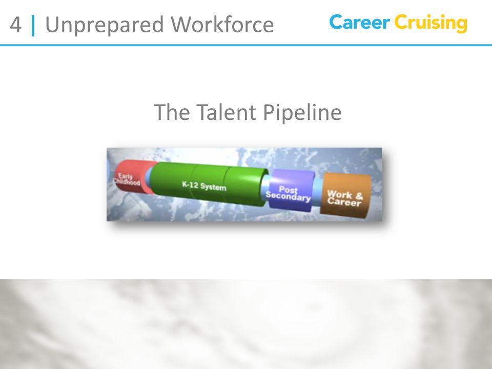 4 | Unprepared Workforce The Talent Pipeline