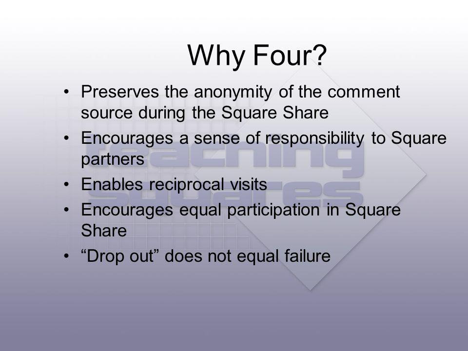 Square participants are observers NOT evaluators.