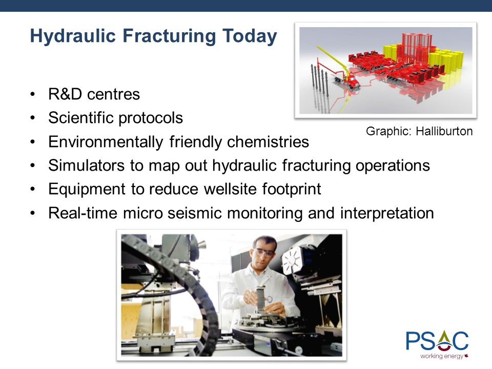 Hydraulic Fracturing Today R&D centres Scientific protocols Environmentally friendly chemistries Simulators to map out hydraulic fracturing operations Equipment to reduce wellsite footprint Real-time micro seismic monitoring and interpretation Graphic: Halliburton