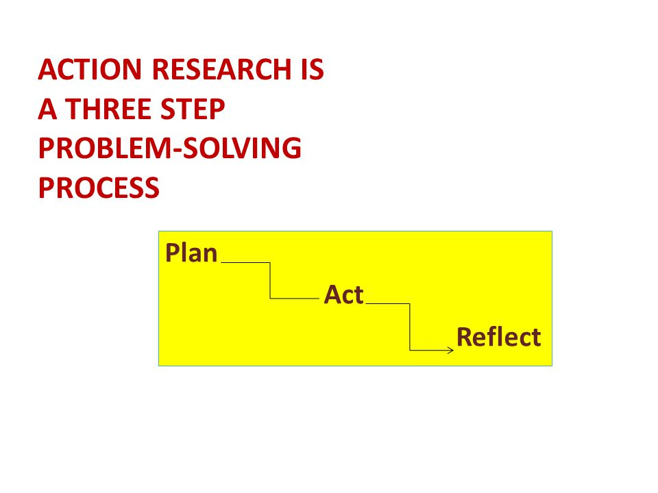 ACTION RESEARCH IS A THREE STEP PROBLEM-SOLVING PROCESS Plan Act Reflect