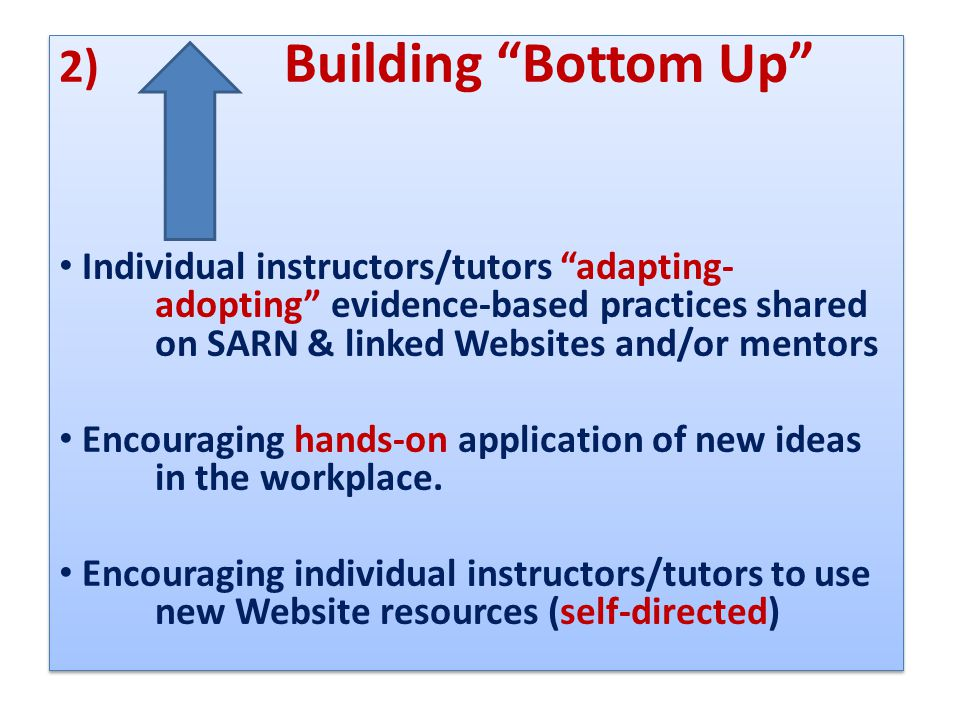 2) Building Bottom Up Individual instructors/tutors adapting- adopting evidence-based practices shared on SARN & linked Websites and/or mentors Encouraging hands-on application of new ideas in the workplace.