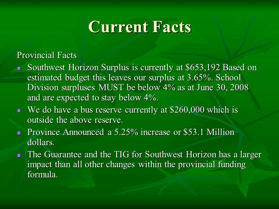 Current Facts Provincial Facts Southwest Horizon Surplus is currently at $653,192 Based on estimated budget this leaves our surplus at 3.65%.