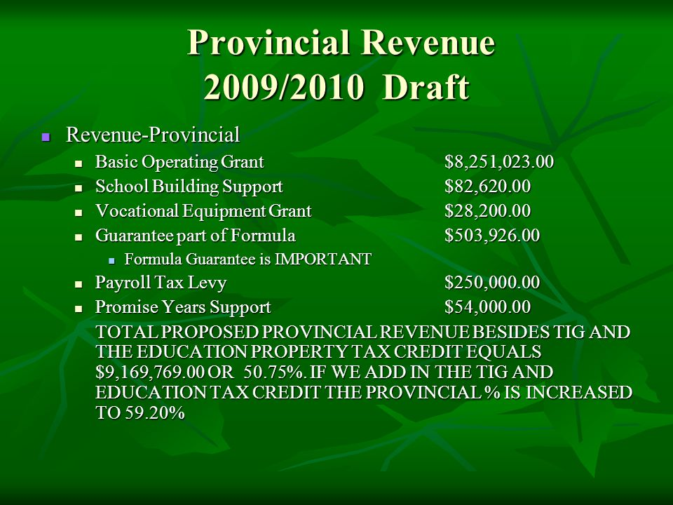 Provincial Revenue 2009/2010 Draft Provincial Revenue 2009/2010 Draft Revenue-Provincial Revenue-Provincial Basic Operating Grant$8,251,023.00 Basic Operating Grant$8,251,023.00 School Building Support$82,620.00 School Building Support$82,620.00 Vocational Equipment Grant$28,200.00 Vocational Equipment Grant$28,200.00 Guarantee part of Formula$503,926.00 Guarantee part of Formula$503,926.00 Formula Guarantee is IMPORTANT Formula Guarantee is IMPORTANT Payroll Tax Levy$250,000.00 Payroll Tax Levy$250,000.00 Promise Years Support$54,000.00 Promise Years Support$54,000.00 TOTAL PROPOSED PROVINCIAL REVENUE BESIDES TIG AND THE EDUCATION PROPERTY TAX CREDIT EQUALS $9,169,769.00 OR 50.75%.