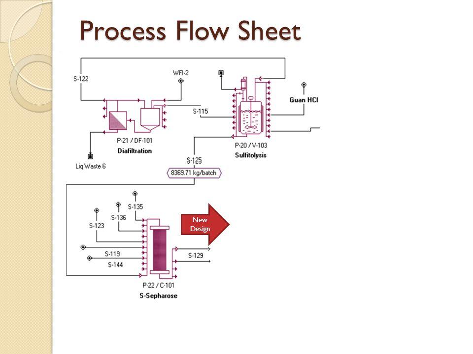 Process Flow Sheet New Design