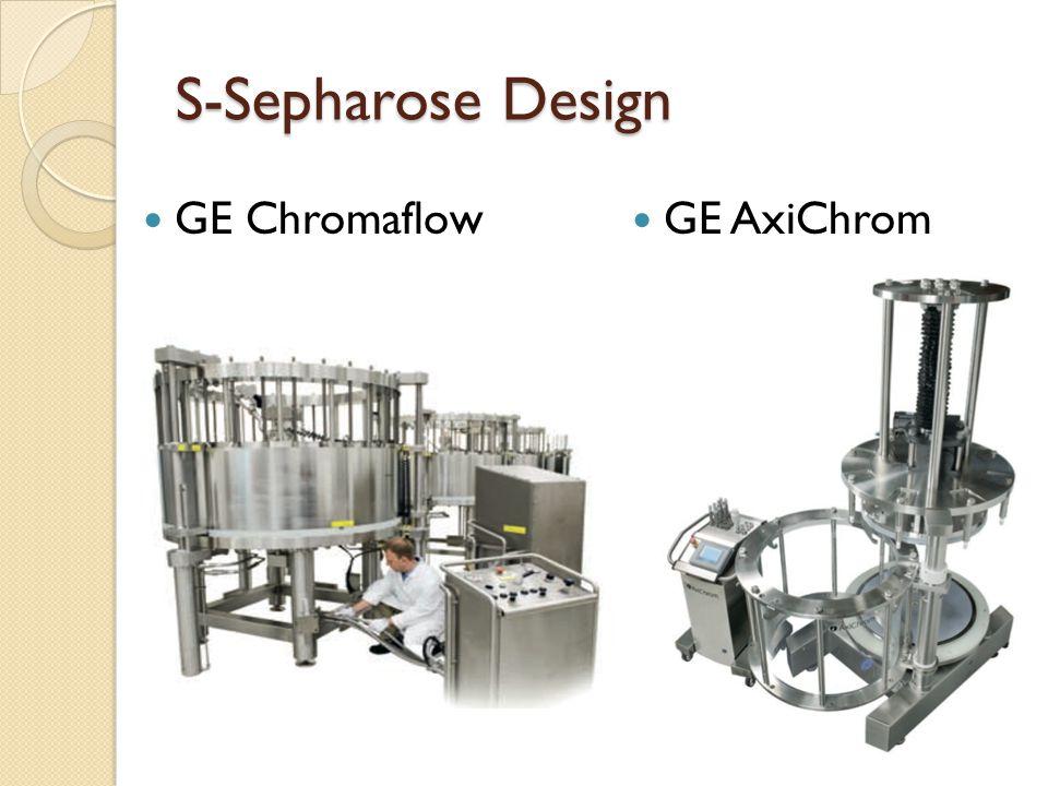 S-Sepharose Design GE Chromaflow Column Currently max D = 1200mm, H = 30cm Custom Design available for D > 1200mm