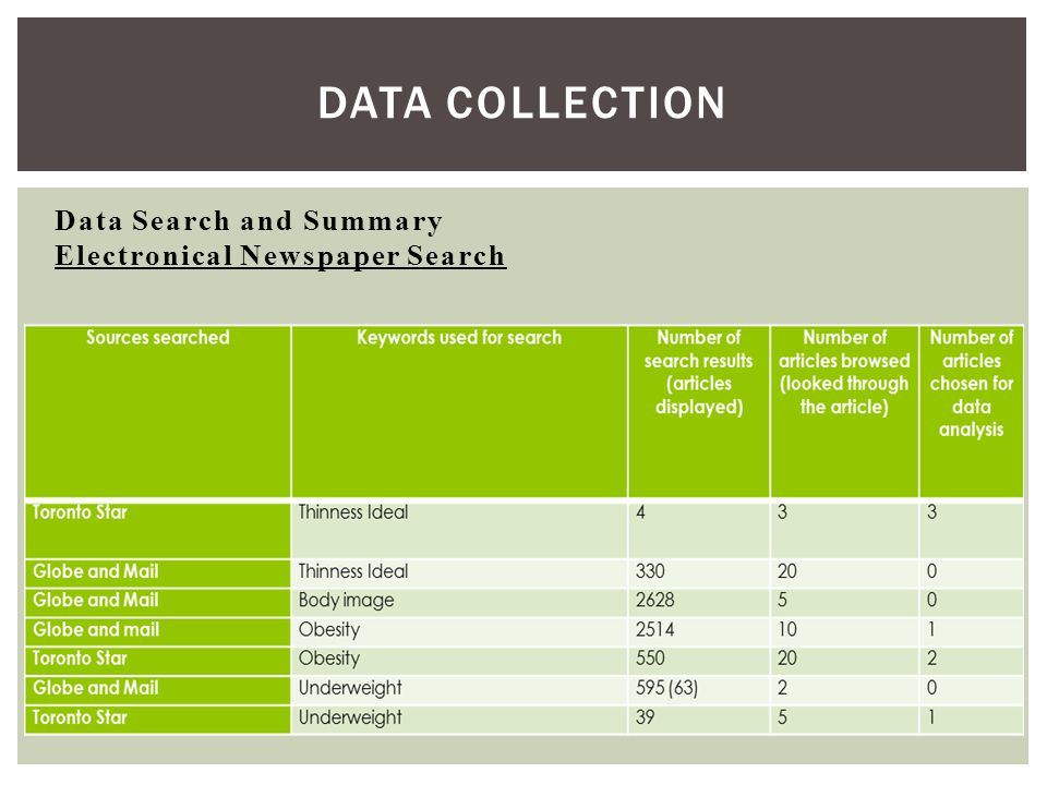 DATA COLLECTION Data Search and Summary Electronical Newspaper Search